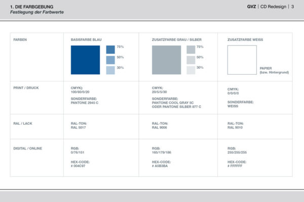GVZ Corporate Design Guide Inhalt 1